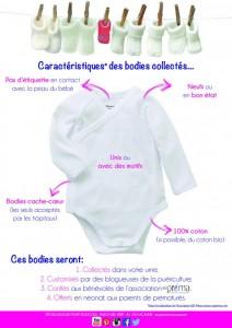 criteres body we love prema
